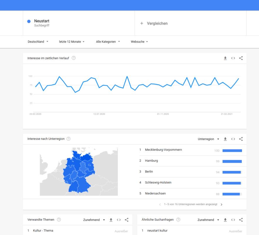 keyword-recherche-mit-google-trends